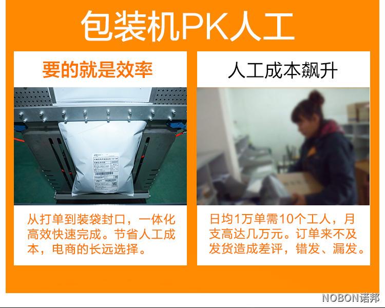 电商打包机PK人工